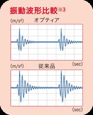 f1_hikaku